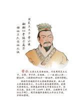 元璜王氏宗谱